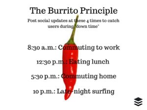 the-burrito-principle-and-beyond-10-unique-marketing-ideas-4-1024